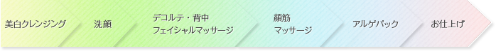 顔筋小顔コース(70分)